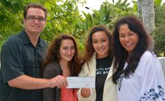 MHS Grad Night Boosted by Malibu Realtors Donation